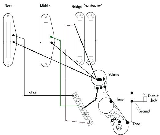 xd8598 wiring diagram for hss stratocaster wiring diagram
