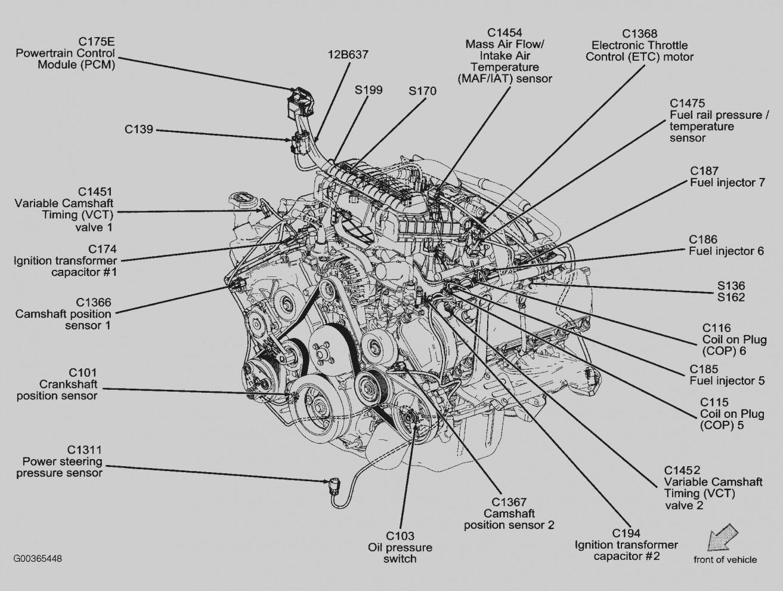Awe Inspiring Ford 4 6 Engine Diagram Wiring Diagram Data Wiring Cloud Monangrecoveryedborg