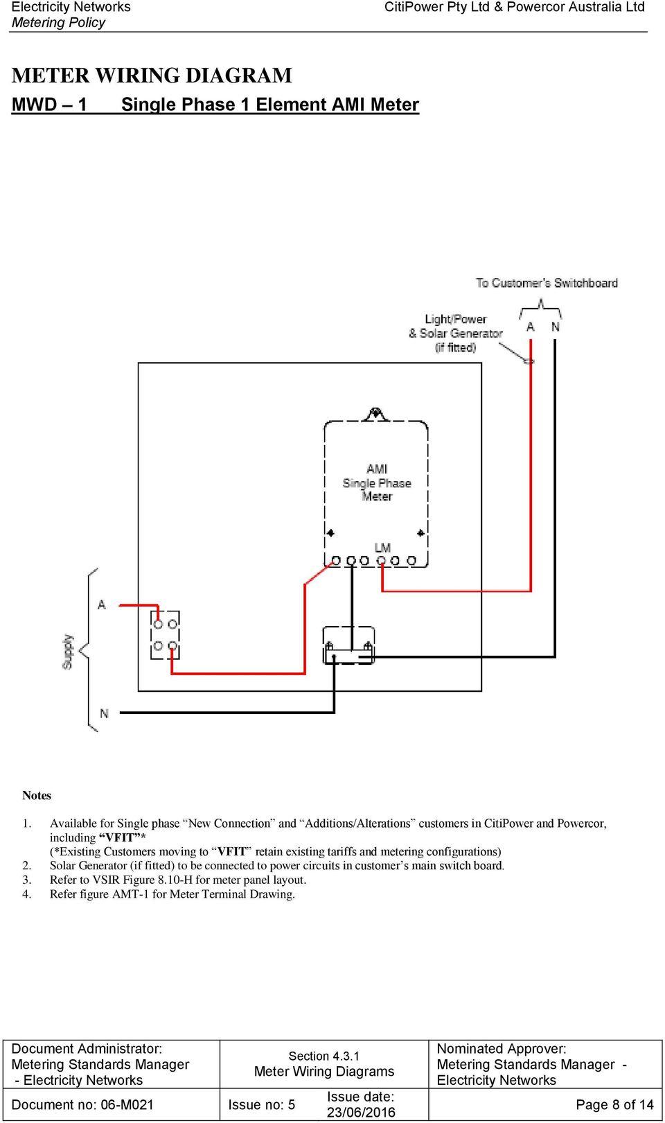 Meter Panel Wiring Diagram Acura Wire Diagram Fishers Wire Begaya Decorresine It