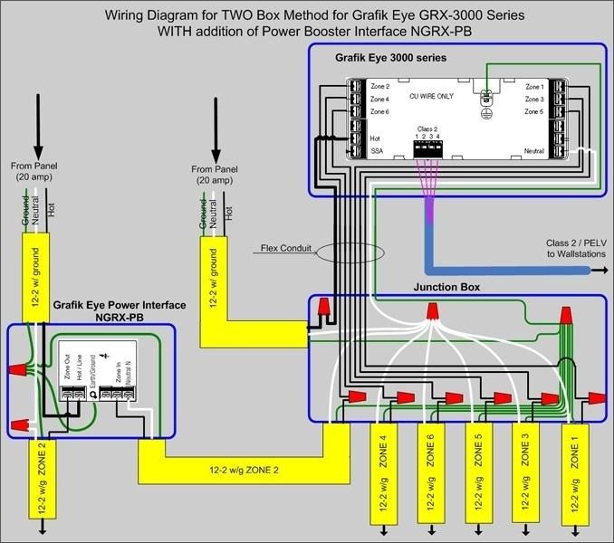 TL_9667] Lutron Occupancy Sensor Wiring Diagram Free Download Wiring  Diagrams Download DiagramOver Marki Xolia Mohammedshrine Librar Wiring 101