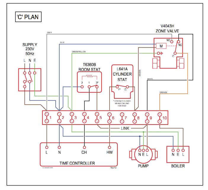 hl_3569] house wiring diagram heater wiring diagram  vulg stre over marki xolia mohammedshrine librar wiring 101