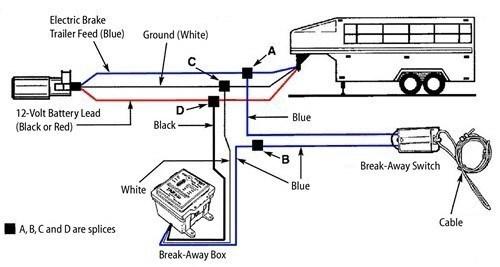 Snow Bear Trailer Wiring Diagram Tail Light - Ford Power Window Wiring  Diagram - jaguar.hazzard.waystar.fr | Bear Trailer Wiring Diagram |  | Wiring Diagram Resource