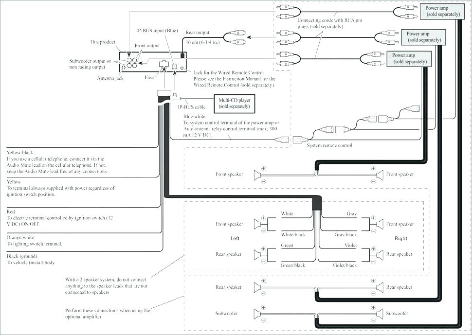 Car Stereo Wiring Diagram Jvc from static-assets.imageservice.cloud