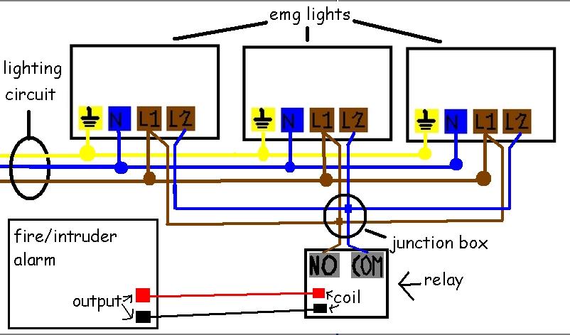 [SCHEMATICS_4US]  BS_0855] Emergency Exit Light Wiring Free Download Wiring Diagrams Pictures  Free Diagram | Led Light Wiring Diagram Electrical Junction Box |  | Taliz Nizat Hisre Rosz Hendil Mohammedshrine Librar Wiring 101