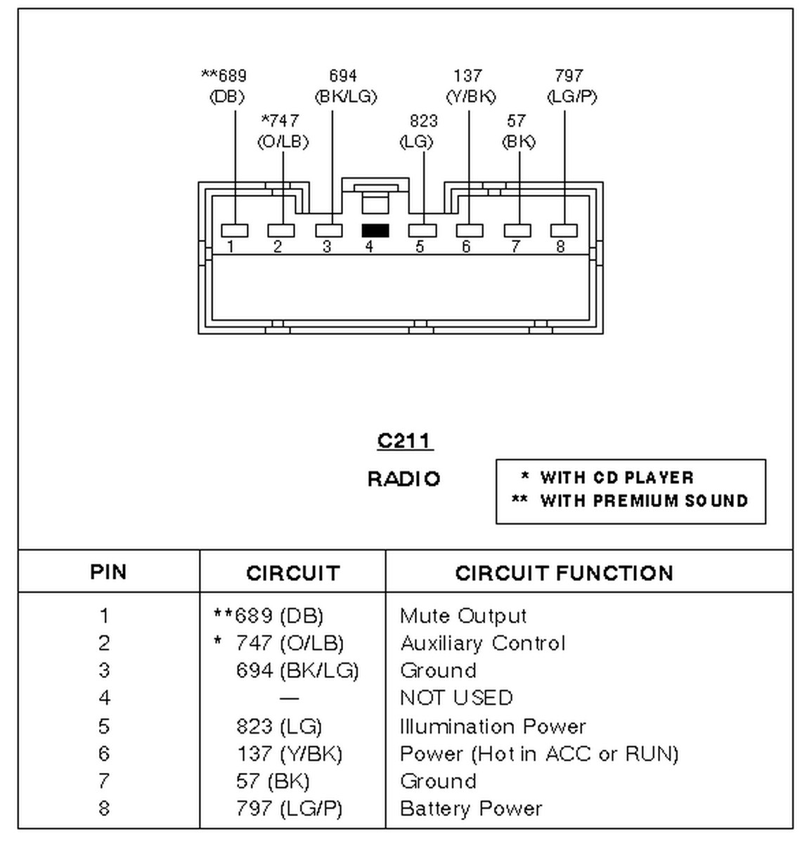 96 Ford Stereo Wiring Diagram