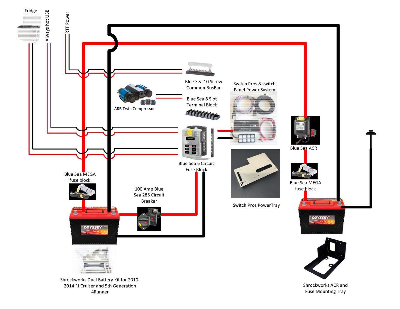 [DIAGRAM_5NL]  NY_2814] Dual Battery Wiring Diagram Bus Wiring Diagram   10 Battery Wiring Diagram      Rdona Tixat Lukep Mohammedshrine Librar Wiring 101