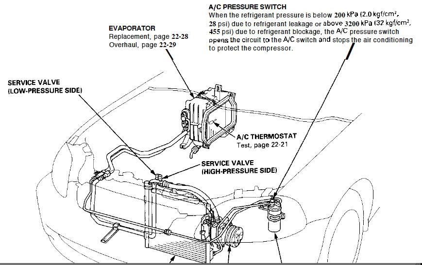 2010 Honda Crv Ac Pressure Switch Location