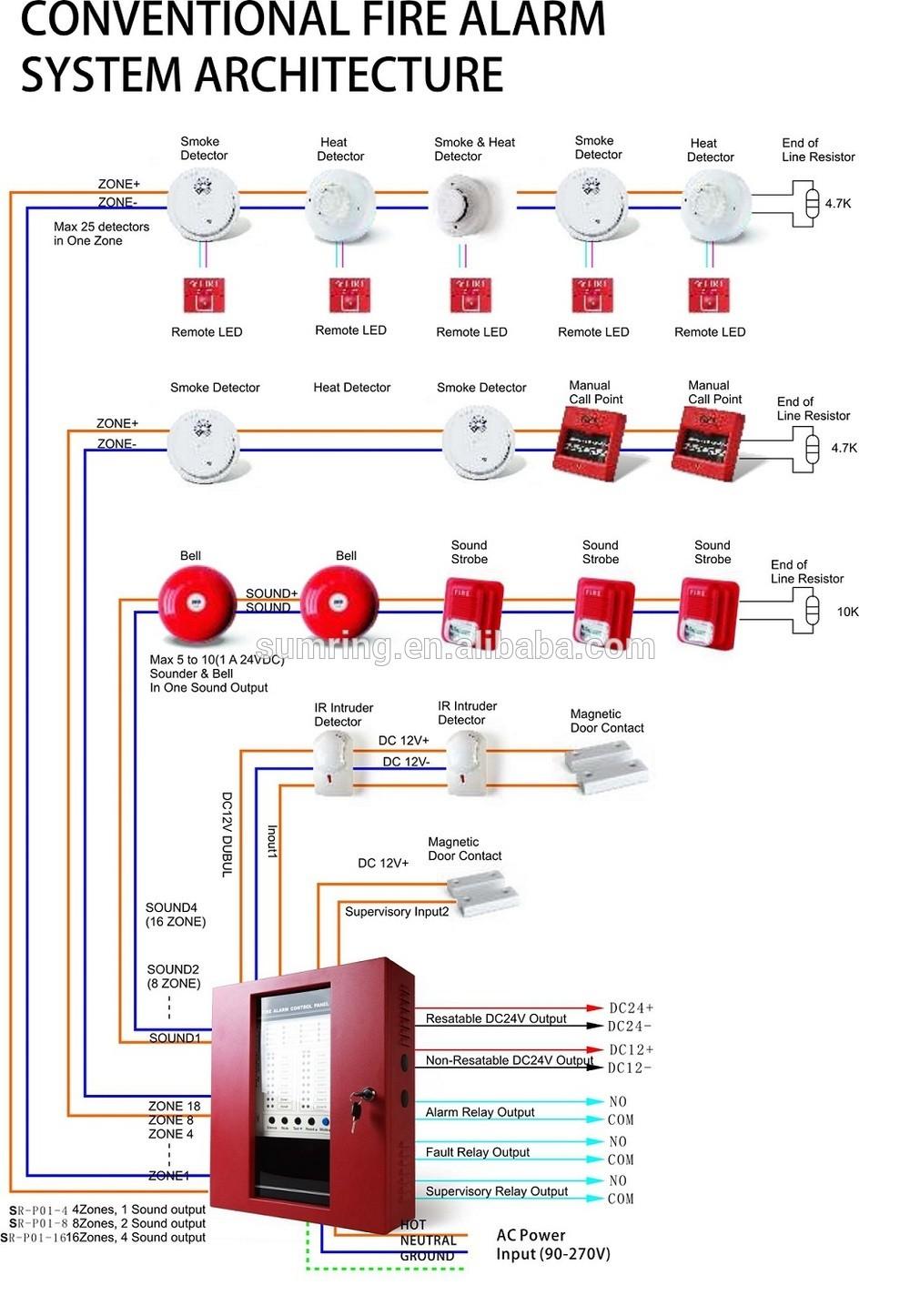 Sn 2346 Fire Alarm System Wiring Diagram On Fire Alarm Schematic