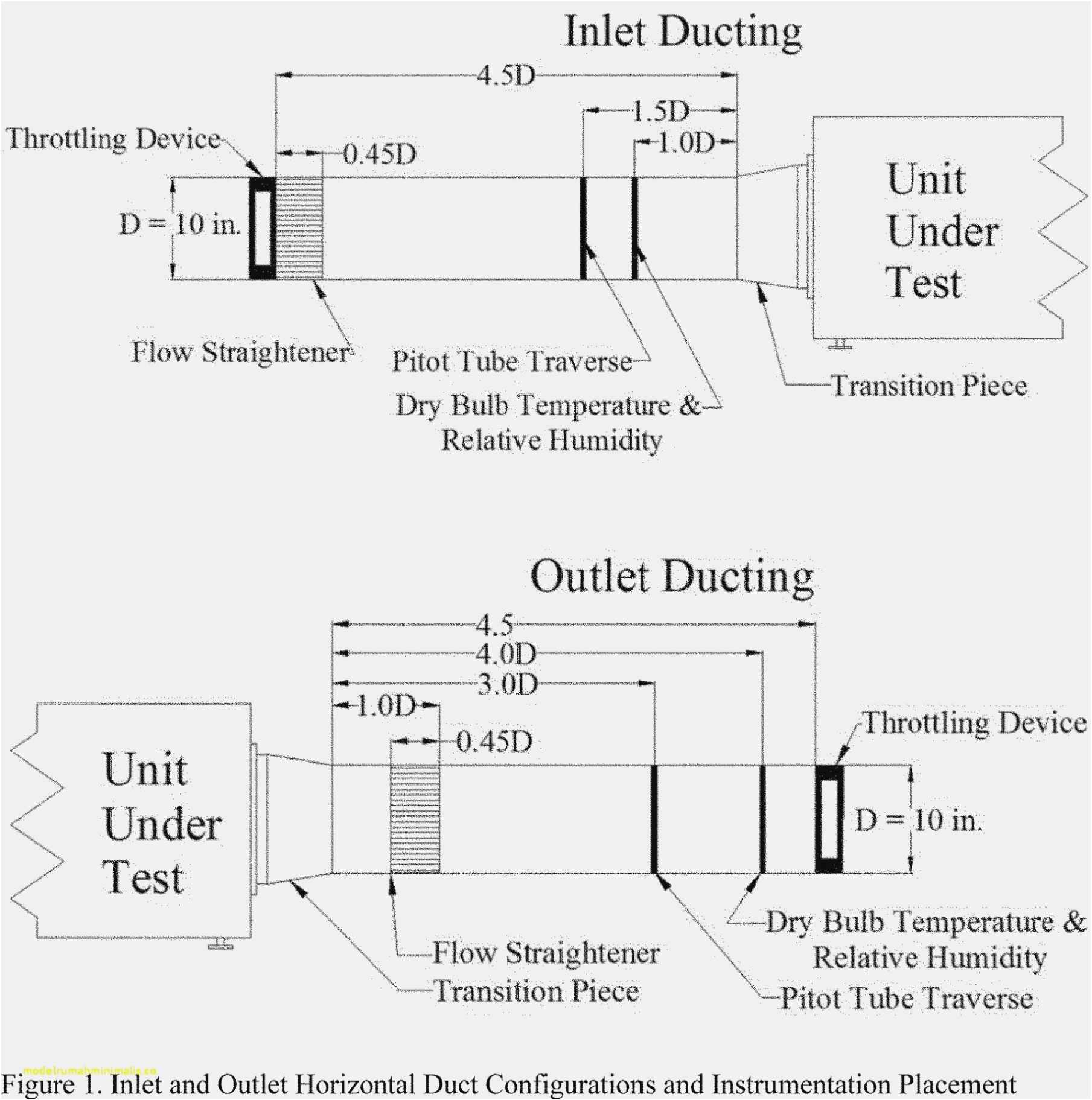 [YF_0257] Gantt Diagram As Well Process Turtle Diagram