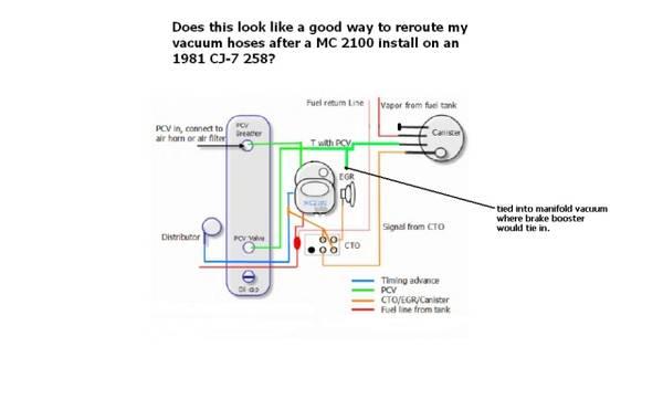 Bz 4326  Jeep Cj7 Fuel Gauge Wiring Diagram As Well Jeep