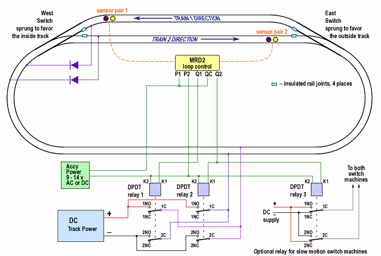 Phenomenal Model Train Track Wiring Blog Diagram Schema Wiring Cloud Hemtshollocom