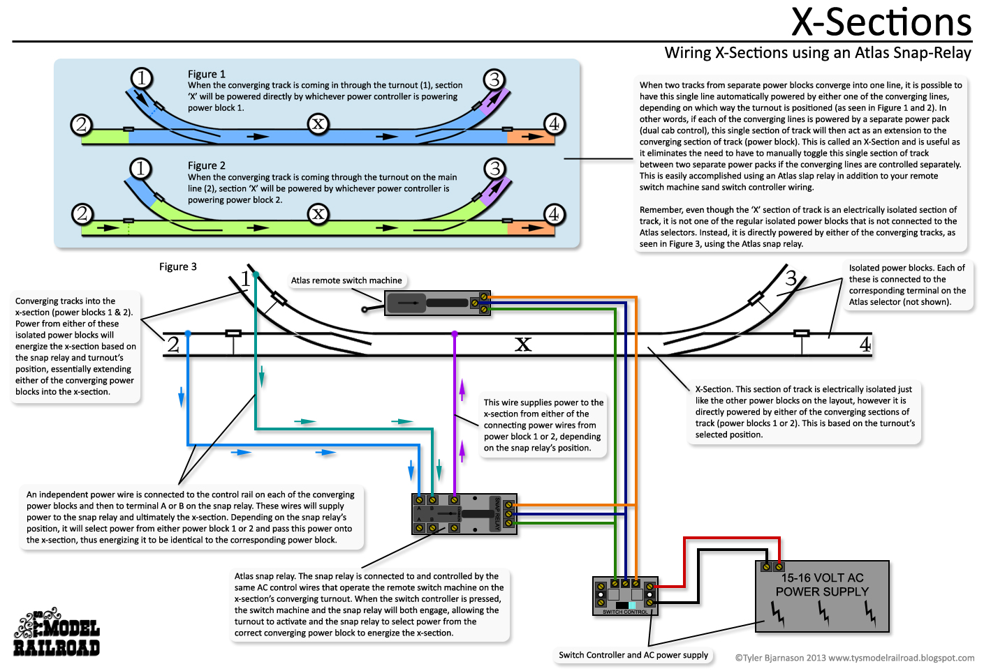Excellent Ho Atlas Switch Wiring Basic Electronics Wiring Diagram Wiring Cloud Lukepaidewilluminateatxorg
