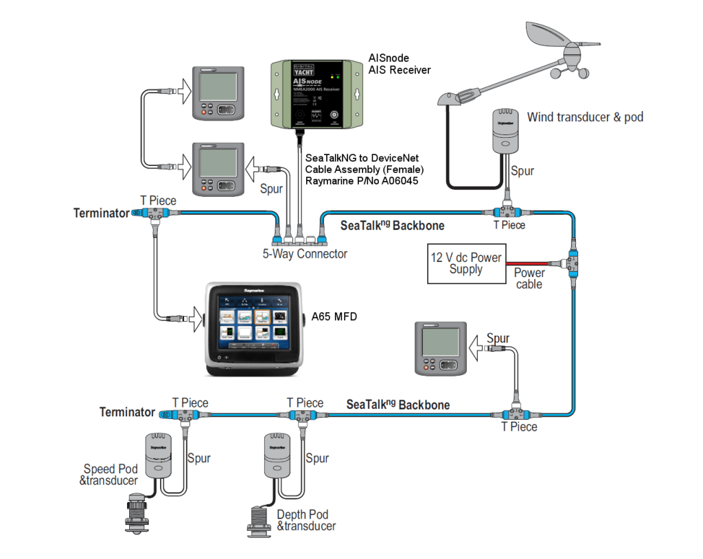 Raymarine Smartpilot Wiring Diagram from static-assets.imageservice.cloud