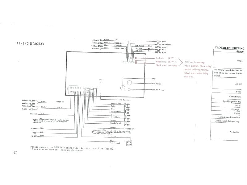 Scosche Interface Gm2000Sw Wiring Diagram from static-assets.imageservice.cloud