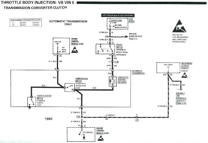 MW_0211] Radio Wiring Diagram Gmc Sierra Download DiagramPeted Redne Animo Isra Mohammedshrine Librar Wiring 101