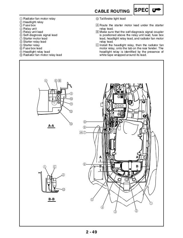 yamaha raptor fuse box  wiring diagram powerdesignb
