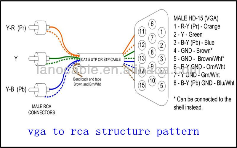 [TVPR_3874]  Vga To Phono Wiring Diagram - 2007 Chevy Silverado 1500 Fuse Box Diagram  for Wiring Diagram Schematics | Vga To Rca Wire Diagram |  | Wiring Diagram Schematics