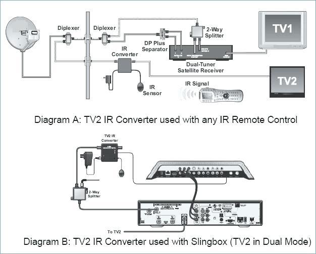 Ranger Boat Wiring Diagram 97 Dodge Radio Wiring Diagram Cth90 Ajingemut Decorresine It