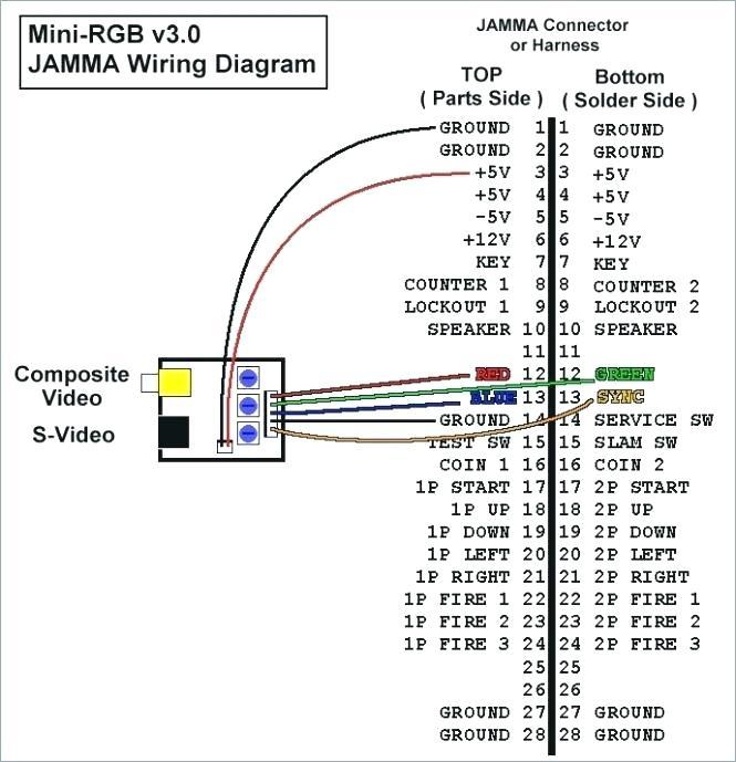 CY_1028] Vga To Video Wiring Diagram Free DiagramCran Trofu Pead Phae Mohammedshrine Librar Wiring 101