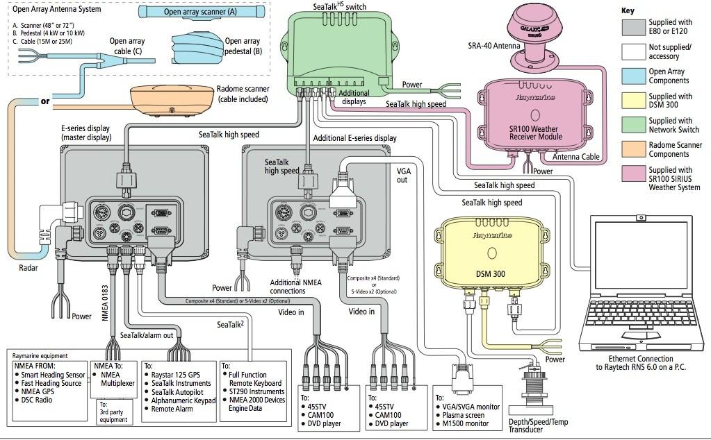 raymarine radar wiring diagram  gas heater thermostats