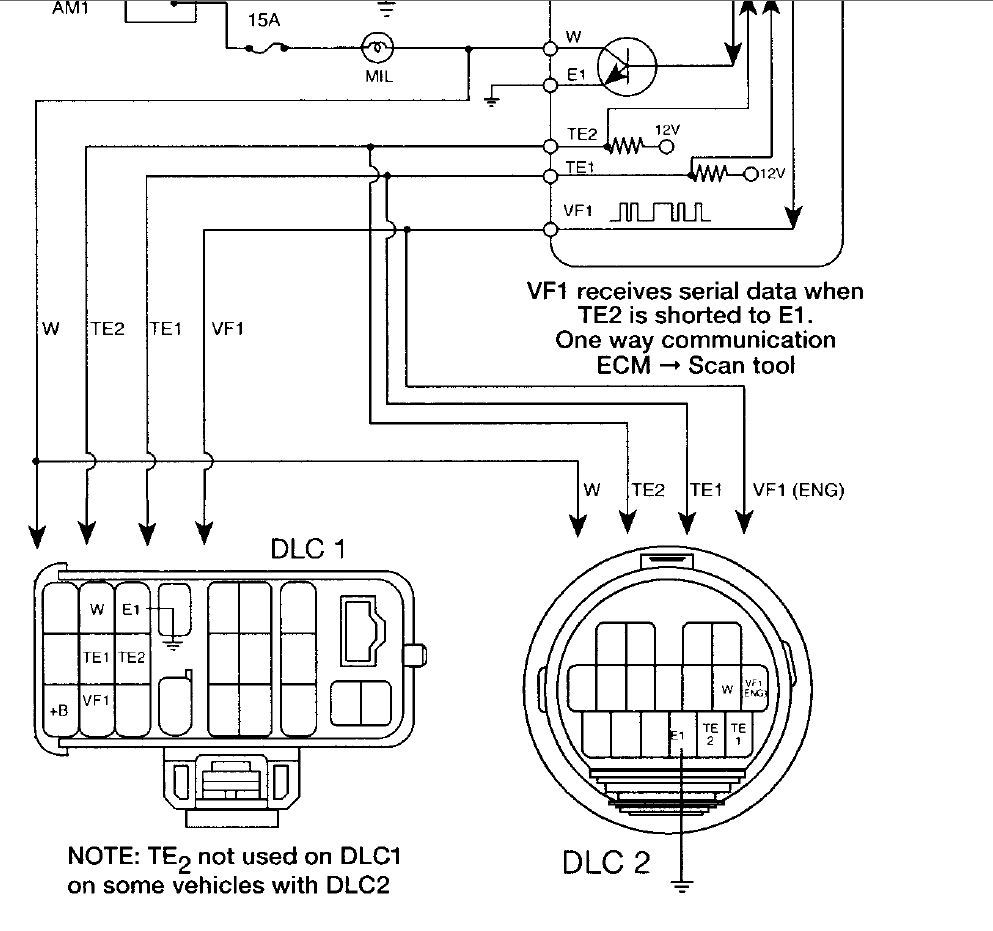 [DIAGRAM_3ER]  FW_5624] Sc300 Engine Diagram Wiring Diagram | 93 Sc300 Wiring Diagram |  | Www Mohammedshrine Librar Wiring 101