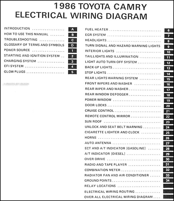 Toyota Camry Stereo Wiring Diagram from static-assets.imageservice.cloud