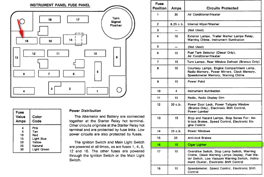 LO_6236] 2001 Ford F 150 Fuse Box Diagram Also 2010 Ford F 150 Fuse Box  Diagram Schematic WiringNnigh Benkeme Mohammedshrine Librar Wiring 101