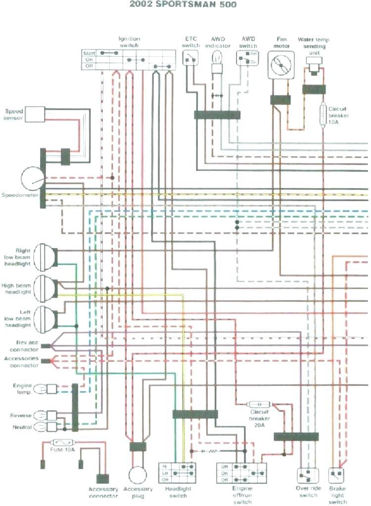 TR_5661] Polaris Ranger 700 Awd Wiring Diagram Free DiagramPendu Awni Bepta Perm Phae Mohammedshrine Librar Wiring 101
