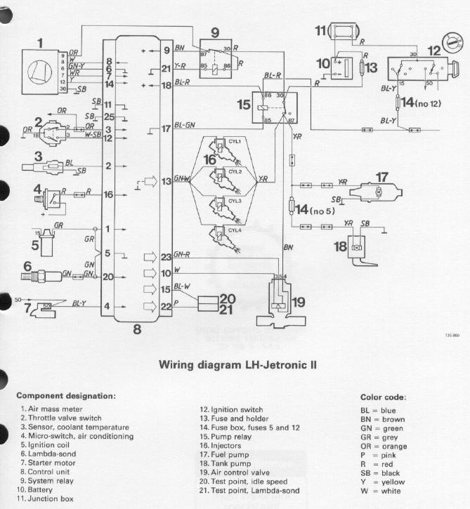 [DIAGRAM_4PO]  YX_4950] 1987 Volvo 240 Dl Fuel Wiring Diagram Download Diagram   1991 240 Volvo Fuel Pump Wiring Diagram      Marki Odga Pala Sieg Elia Ally Erbug Monoc Isra Mohammedshrine Librar Wiring  101