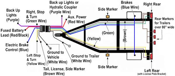 Tracker Boat Trailer Wiring Diagram from static-assets.imageservice.cloud
