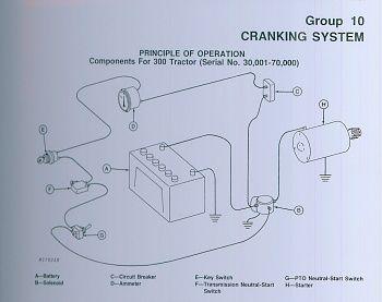 LE_2249] John Deere X500 Wiring Diagram Free Diagram | X540 Wiring Diagram |  | Teria Lite Lious Phae Mohammedshrine Librar Wiring 101