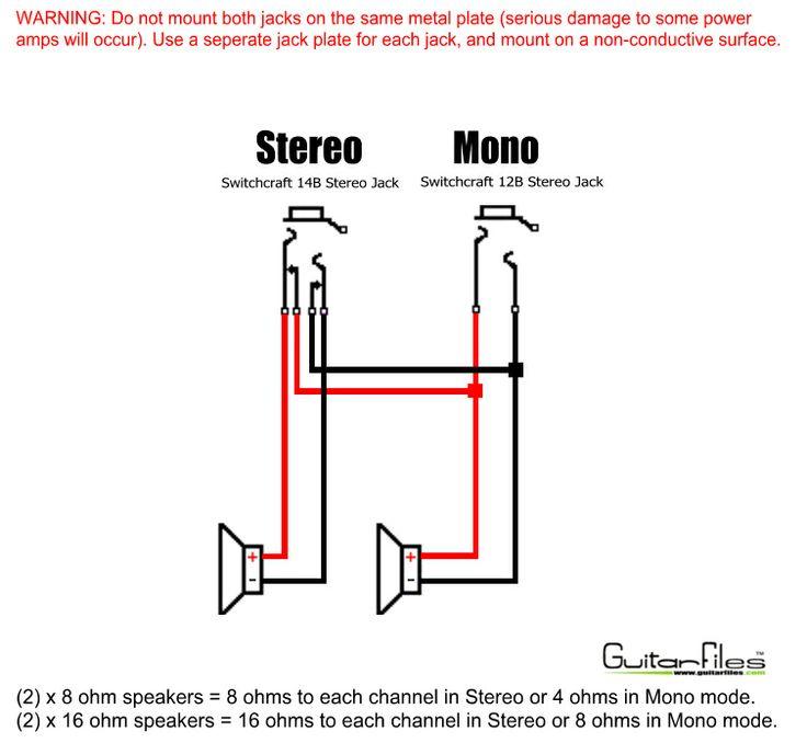 4 ohm dvc wiring diagram kk 8934  ohm subwoofer wiring diagram further wiring dual 4 ohm  ohm subwoofer wiring diagram further