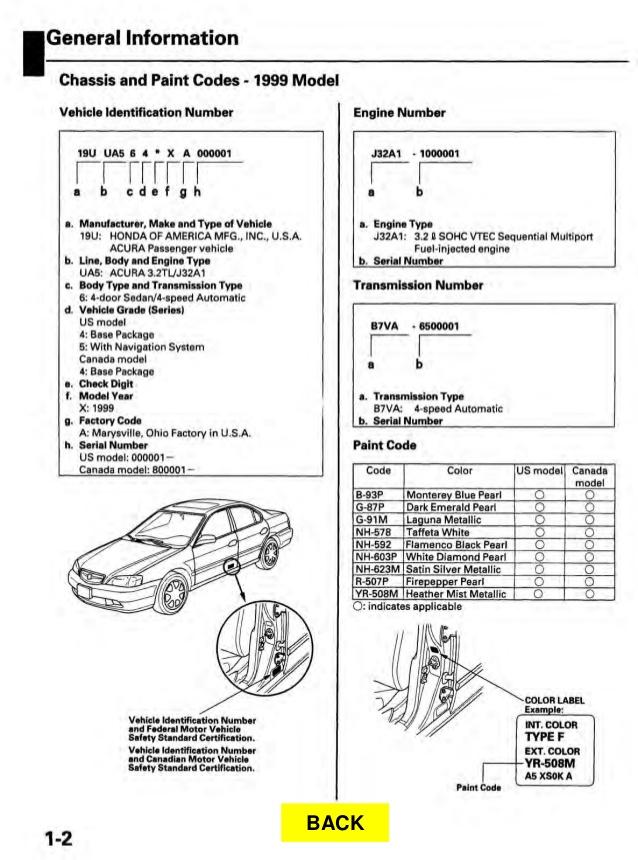 2001 Acura Cl Engine Diagram 2005 Honda Civic Hybrid Engine Diagram Wire Diag Losdol2 Jeanjaures37 Fr