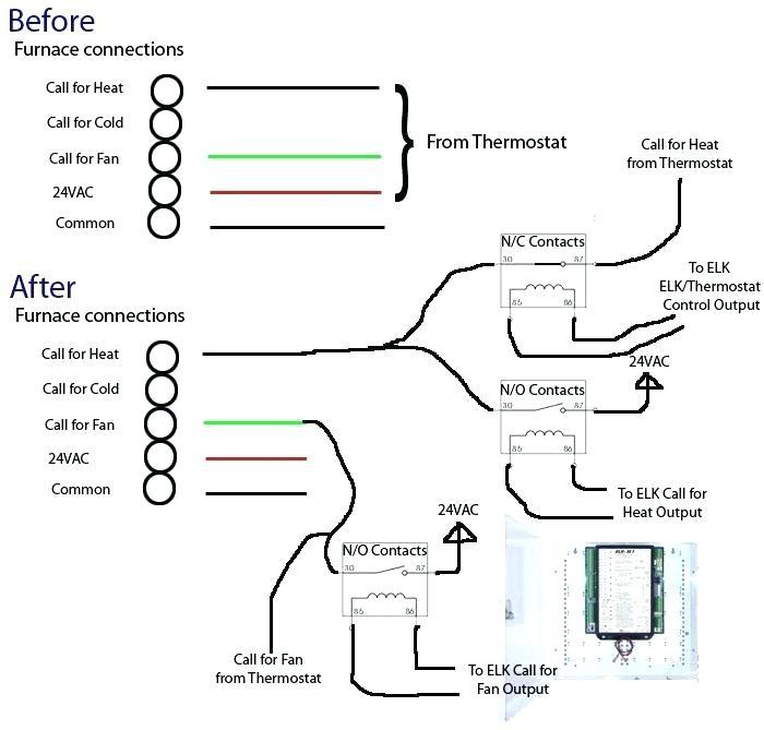 Swamp Cooler Wiring Diagram Vw Jetta Ac Wiring Diagram For Wiring Diagram Schematics