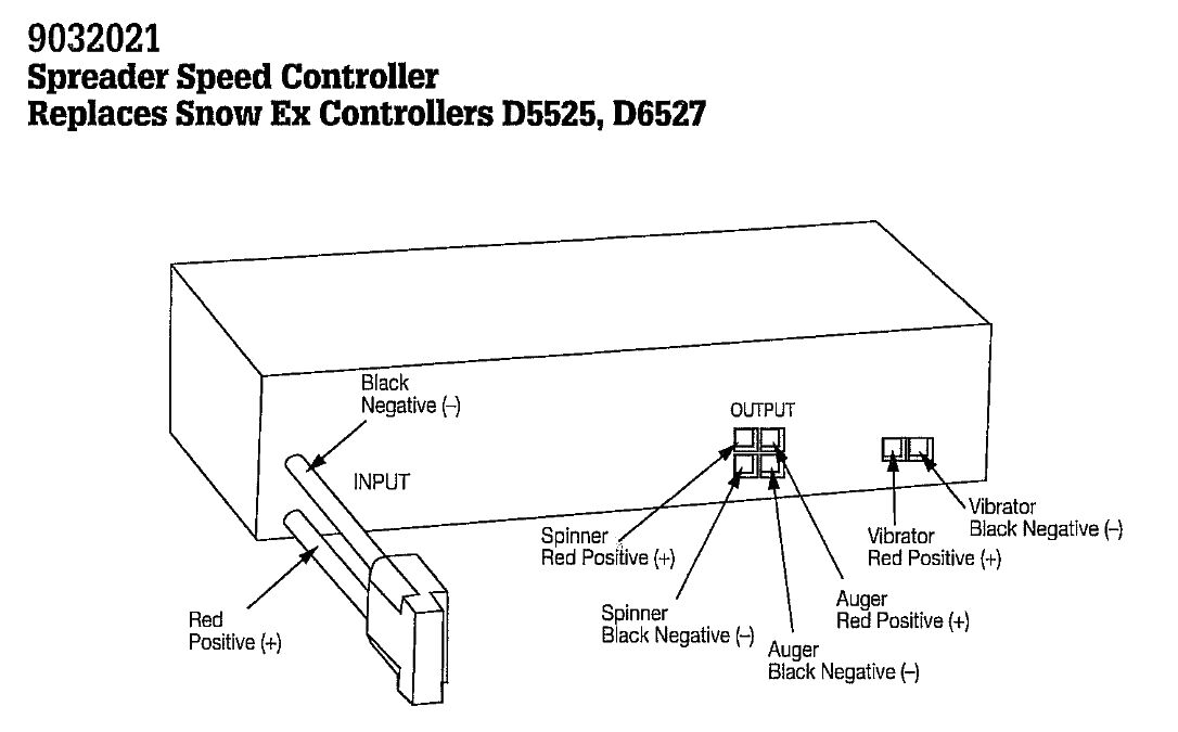 Snowex D6230 Wiring Diagram Parts Black Wire Harness For Wiring Diagram Schematics