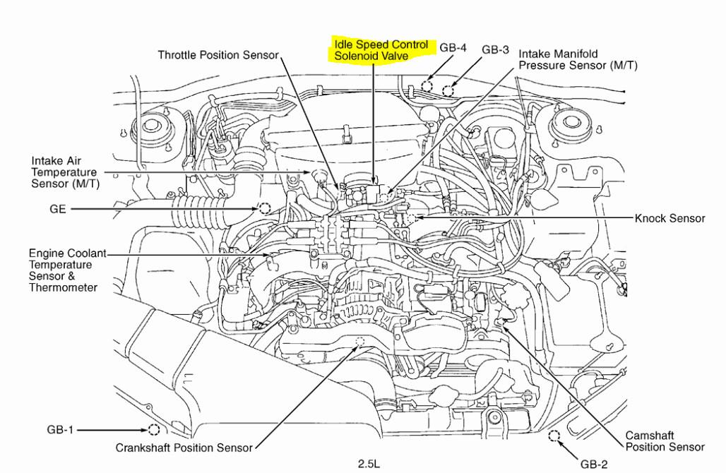 Subaru Wrx Diagram Wiring Diagram Correction Correction Cfcarsnoleggio It