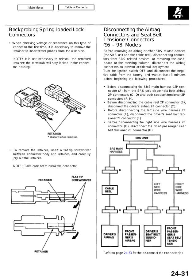WS_9429] 96 Acura 2 5 Engine Diagram Free Diagram