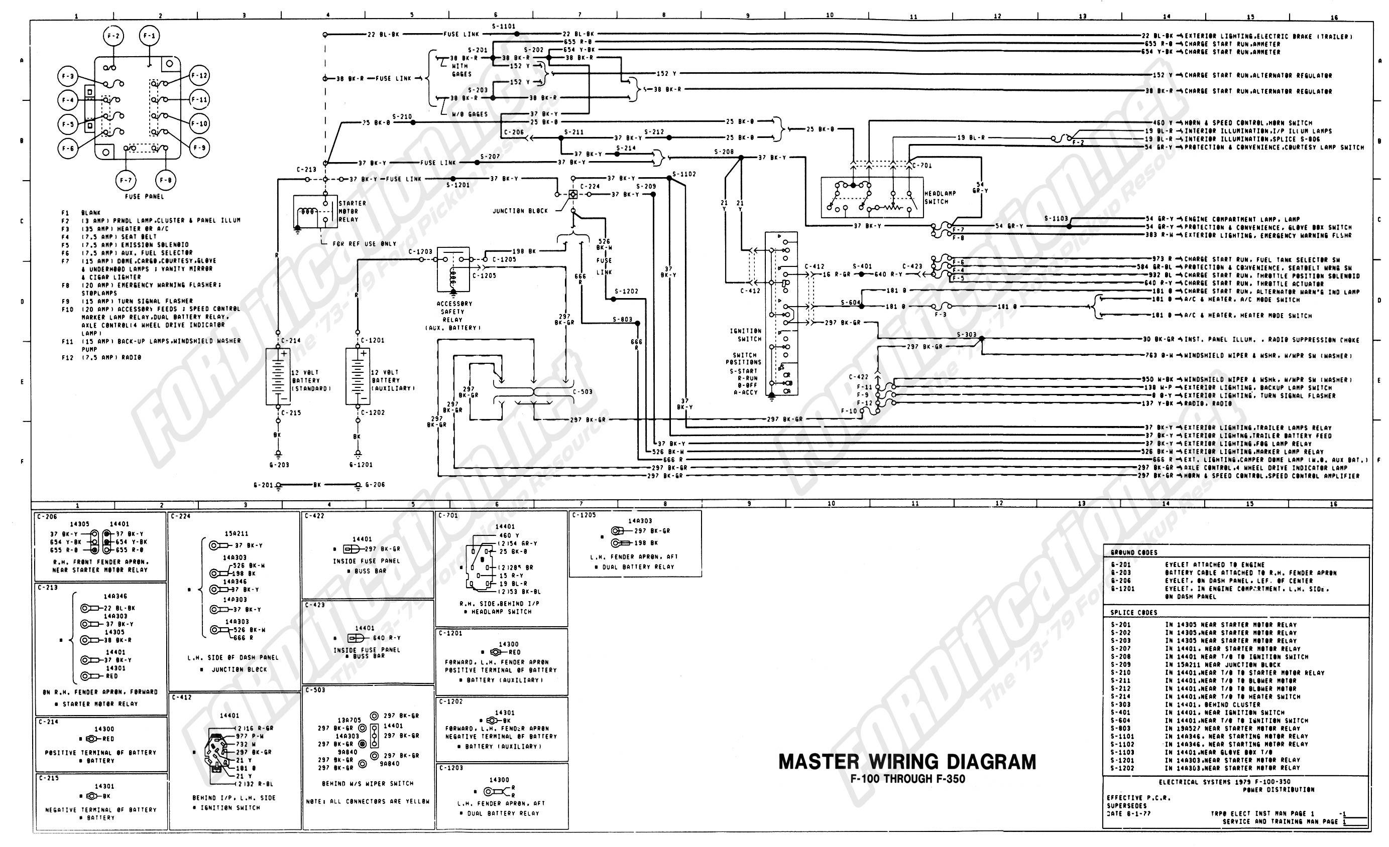 Stupendous Wrg 7297 Ford F250 Solenoid Wiring Wiring Cloud Loplapiotaidewilluminateatxorg