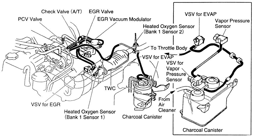 1997 toyota rav4 fuse box xg 1394  1997 toyota corolla engine diagram schematic wiring  1997 toyota corolla engine diagram