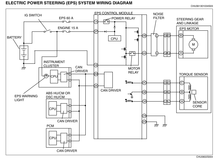 EO_0782] Electronic Power Steering Conversion Mr2 Wiring Diagram Free  DiagramAttr Papxe Mohammedshrine Librar Wiring 101