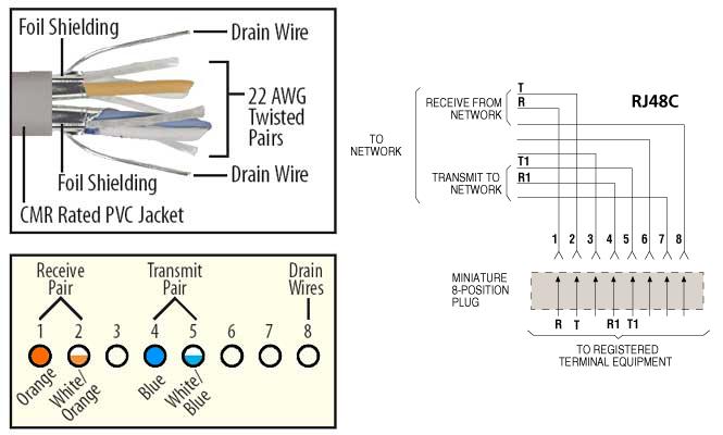[SCHEMATICS_48ZD]  SA_8690] T1 Rj 48C Wiring Diagram Wiring Diagram | T1 Rj45 Wiring Diagram |  | Phae Endut Blikvitt Librar Wiring 101