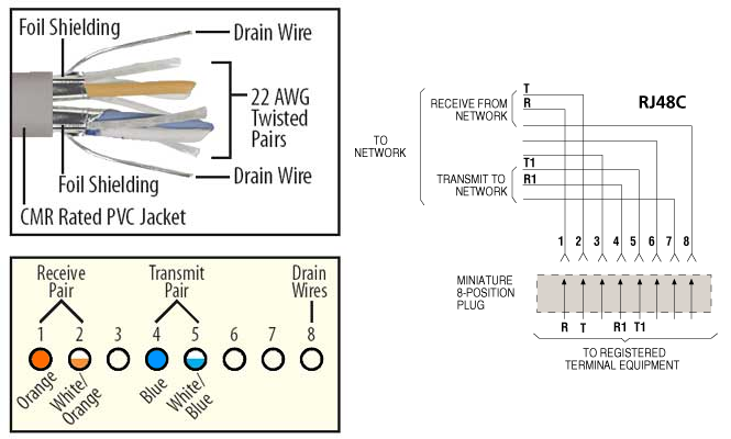 [DIAGRAM_38IS]  SA_8690] T1 Rj 48C Wiring Diagram Wiring Diagram | T1 Cord Wiring Diagram |  | Phae Endut Blikvitt Librar Wiring 101