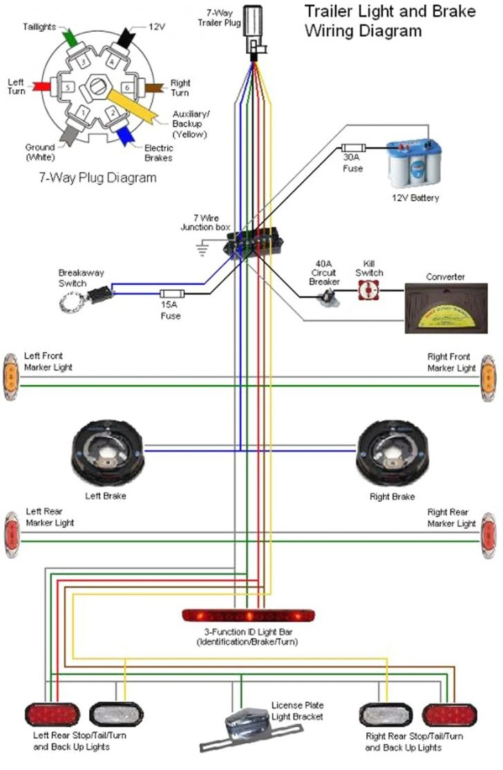 pollak 7 pin wiring diagram km 6546  connector wiring on 7 blade trailer plug wiring diagram  blade trailer plug wiring diagram