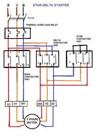 Fine How To Connect 3 Phase Motors In Star And Delta Connection Quora Wiring Cloud Rometaidewilluminateatxorg