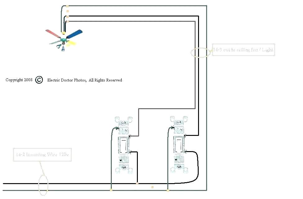 Wiring Diagram Power In From Skylark Dimmer Switch To Ceiling Fan from static-assets.imageservice.cloud