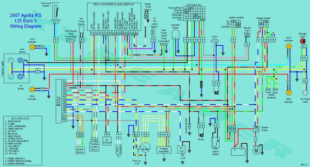 do_4230] aprilia rs 125 wiring free diagram  xolia xaem mohammedshrine librar wiring 101