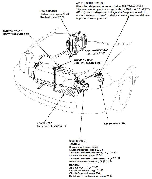 diagram wiring diagram honda civic 2002 portugues full