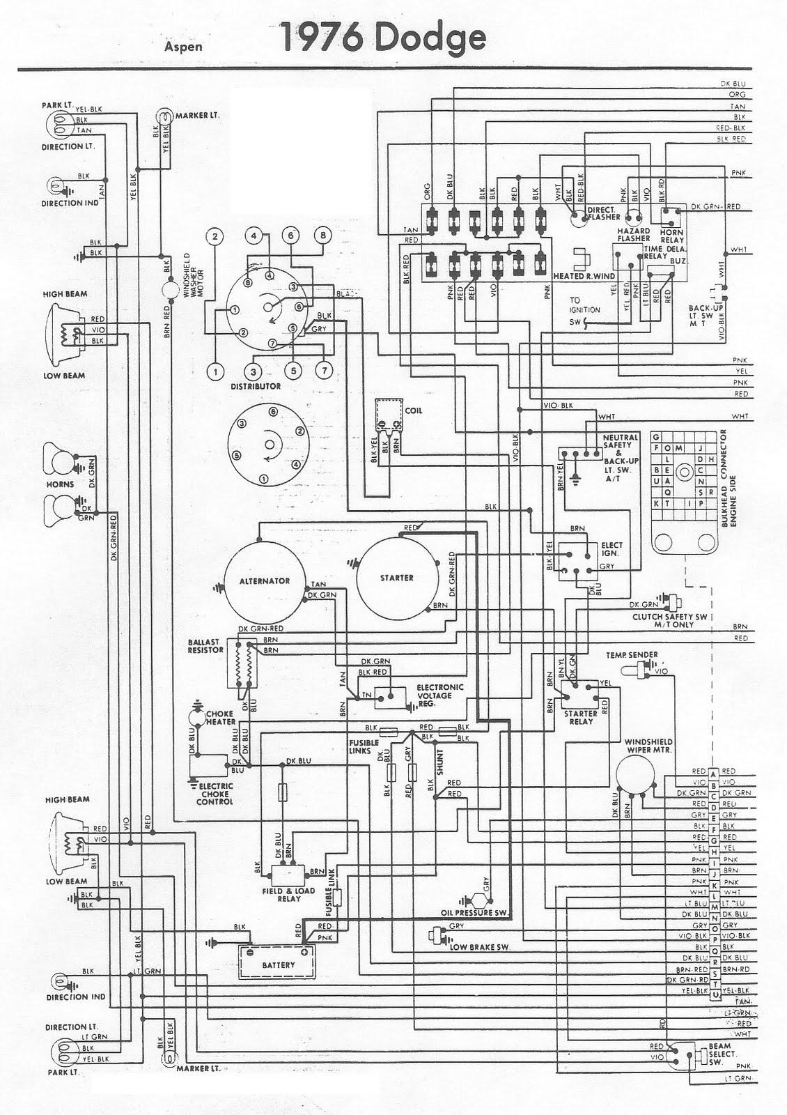 Pleasant 1980 Bmw Wiring Diagrams Basic Electronics Wiring Diagram Wiring Cloud Onicaxeromohammedshrineorg