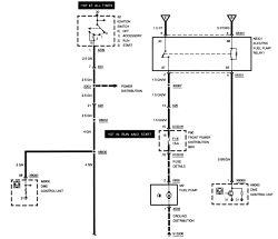 93 Bmw 325i Wiring Diagram Wiring Diagram Resource Resource Led Illumina It