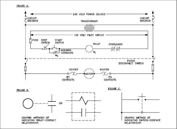 Fine Engineering Symbology Prints And Drawings Module 3 Wiring Cloud Ymoonsalvmohammedshrineorg